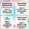 14 Mart Tıp Haftası Etkinlik Takvimi